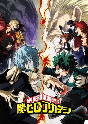 Mha 3 Visual